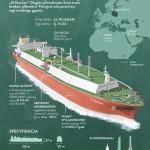 Infografika_METANOWIEC_Al_N